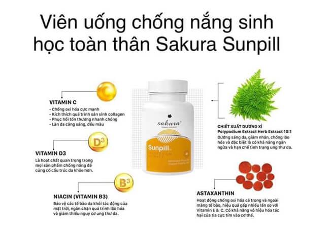thành phần viên uống chống nắng sakura sunpill-thaoduockhoe.com