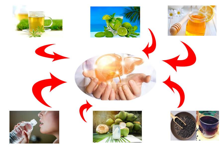 Những thực phẩm có lợi cho gan-Thaoduockhoe.com