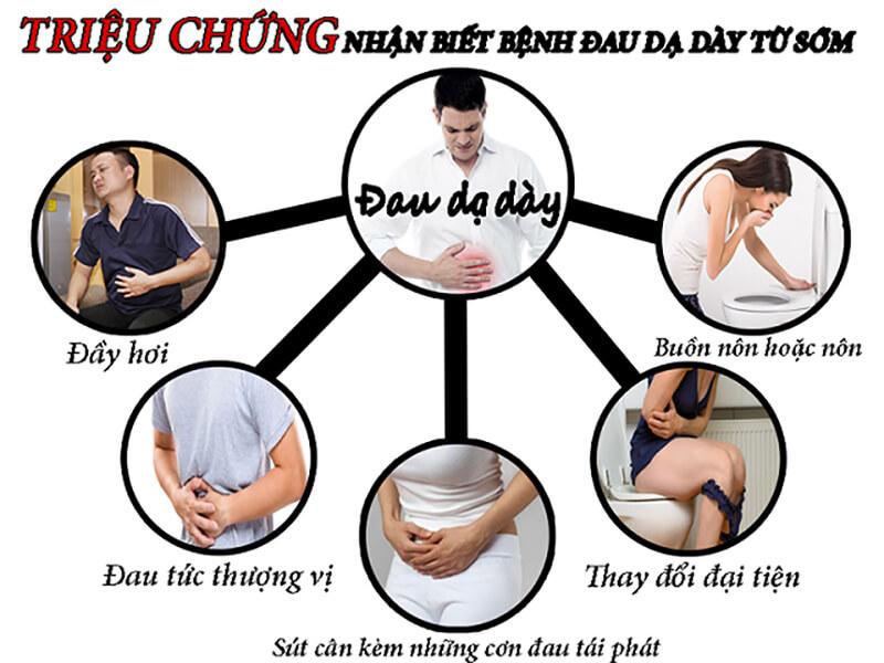 Dấu hiệu đau dạ dày-Thaoduockhoe.com